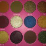 Welke kleur oogschaduw gebruik je bij welke kleur ogen?